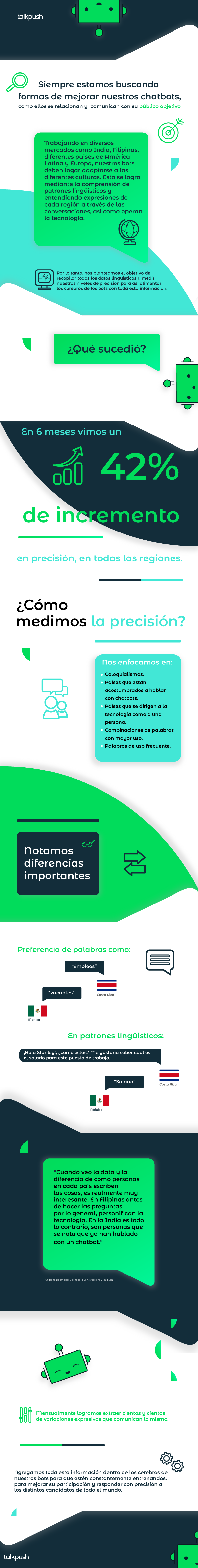 infografiaespañol (2)